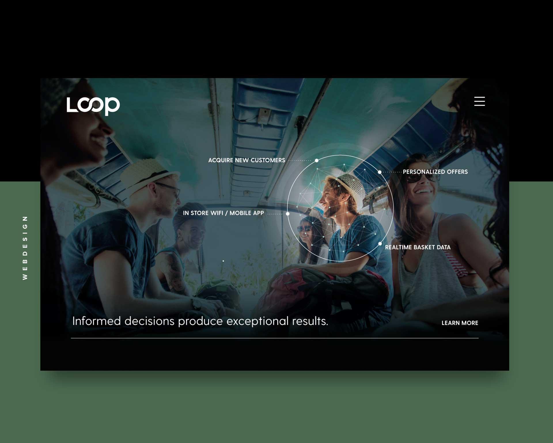 loop-insights-five-senses-web-design